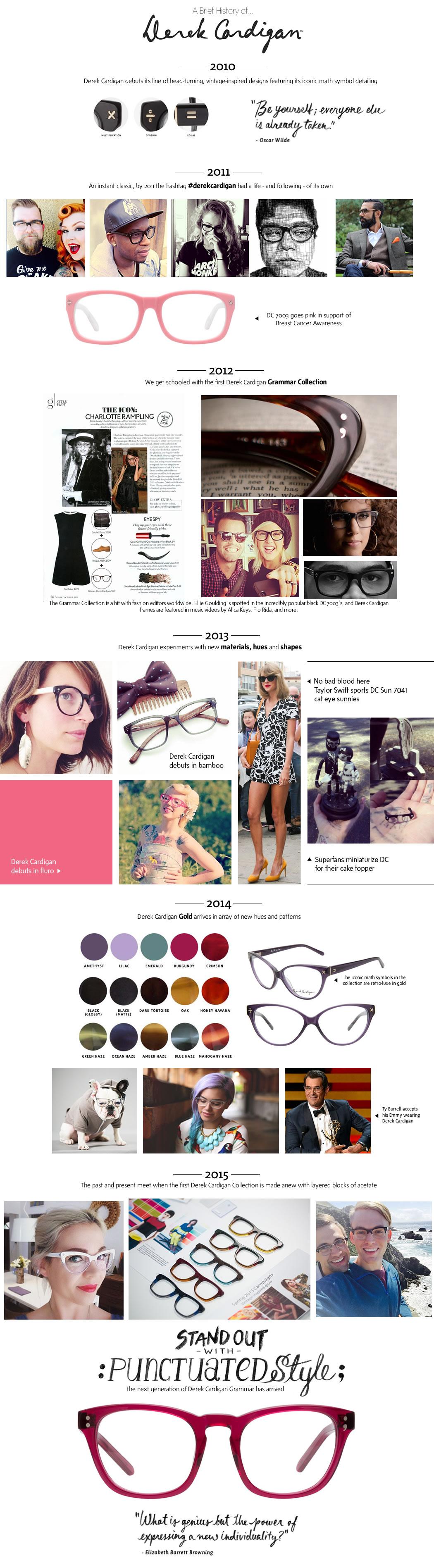 History of Derek Cardigan Vintage-Inspired Eyewear